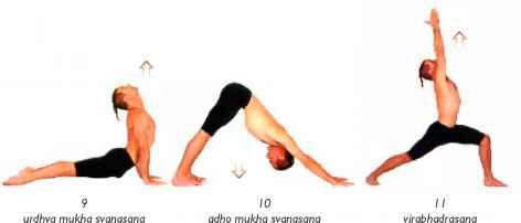 sun salutation b  ashtanga yoga  dahn yoga health center