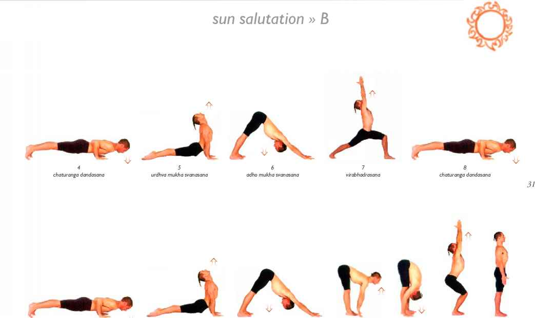 Ashtanga Yoga Sun Salutation