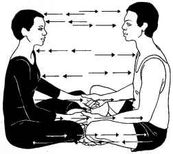 Lower Chakras Blockage